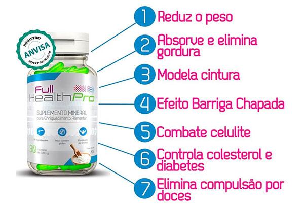 Full Health Pro